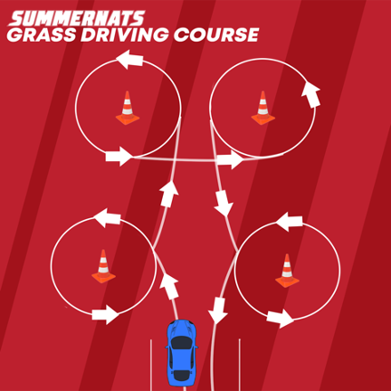 summernats-grass-driving-course